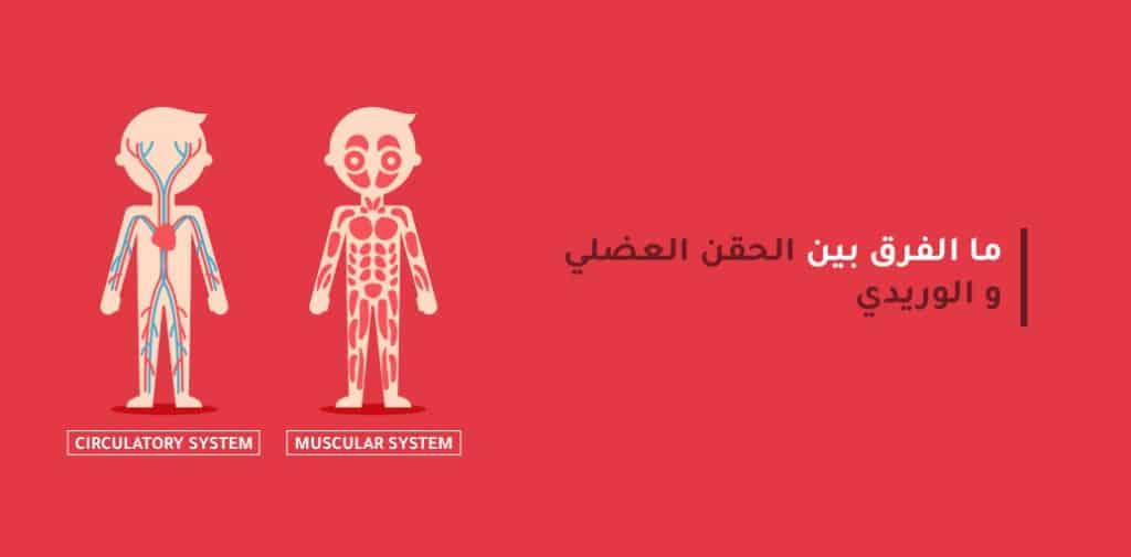 الحقن العضلي و الوريدي