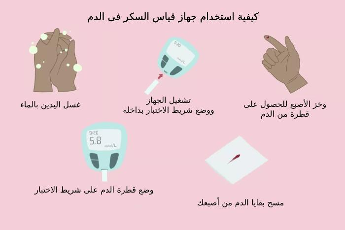 طريقة استخدام جهاز قياس سكر الدم